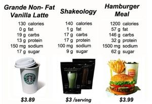shakeology-comparison
